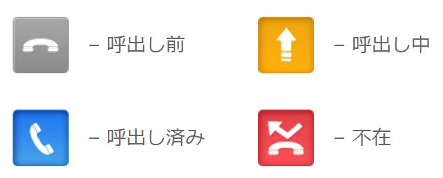 myJunban call notification status マイジュンバン呼び出し状態