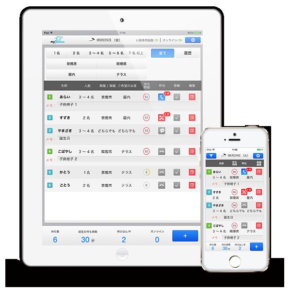 スタッフ用の受付・操作 (iPadまたはiPhone)