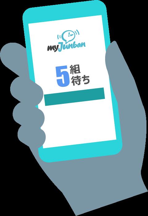 オンライン順番受付 (PC/スマートフォン)