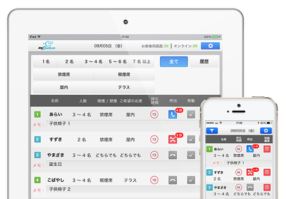 myJunban スタッフ管理画面 iPad iPhone