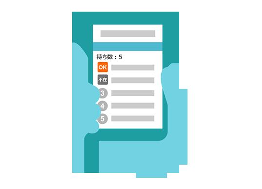 myJunban - QRコードからお客様の携帯電話でどこからでもリストを確認できる