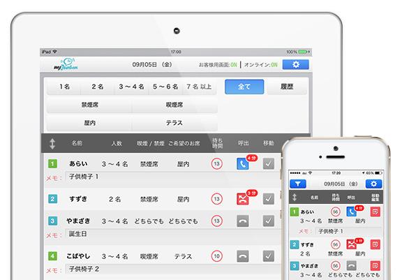 myJunban マイジュンバン スタッフ管理画面 iPad iPhone