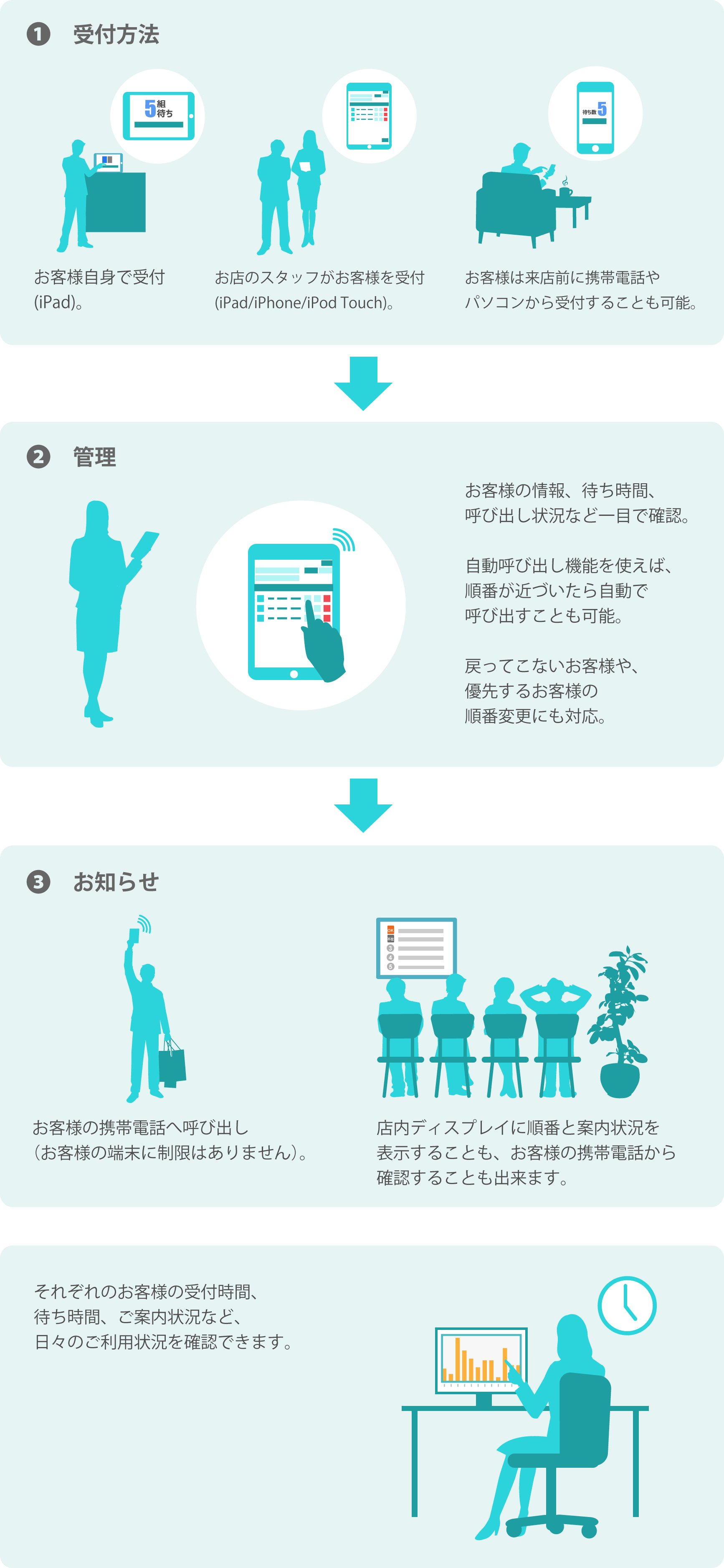 myjunban-use case image 利用方法